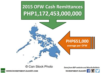 PHL Economic Stimulus Package Not Enough?