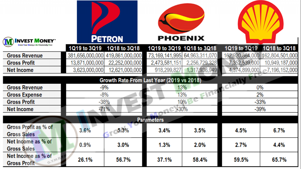pcor pnx shlph income reports