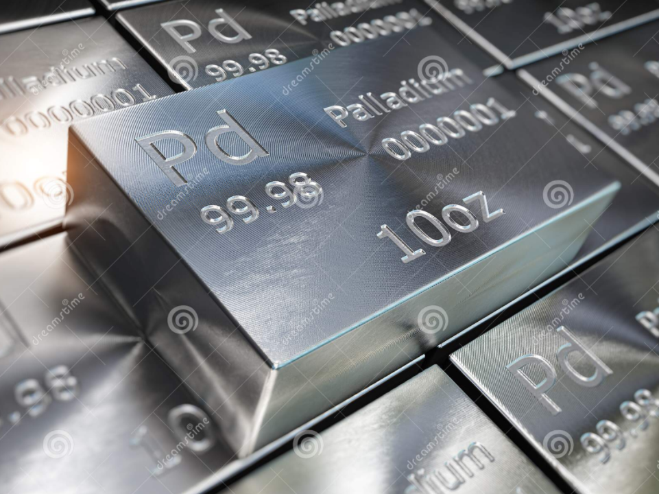 Factors Affecting Palladium Prices in the Australian Markets